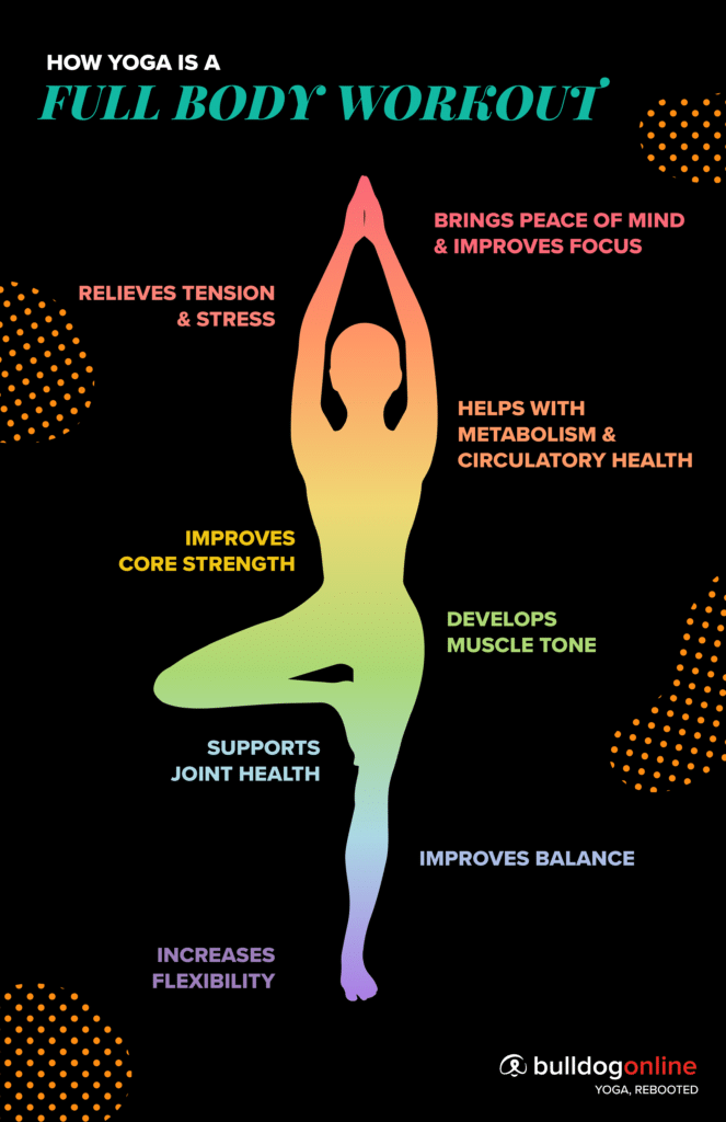 yoga online has tons of great benefits - it's a full body workout