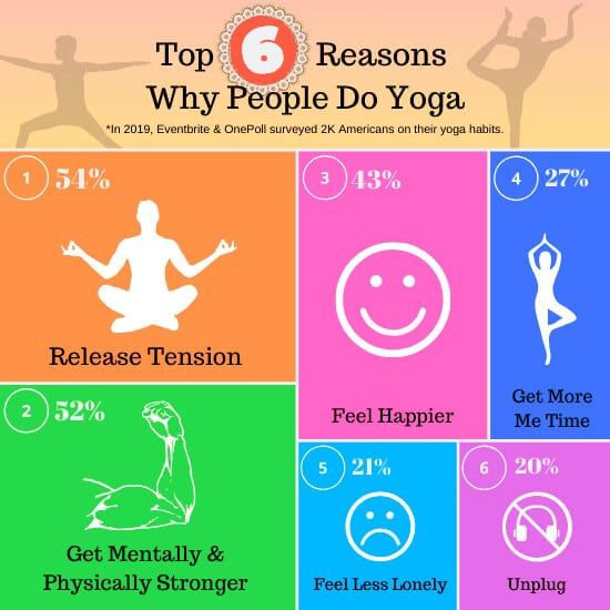Why people do yoga at home