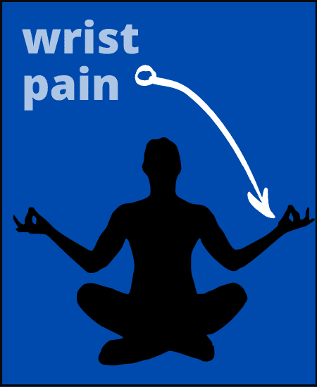 Online Yoga for Wrist Pain
