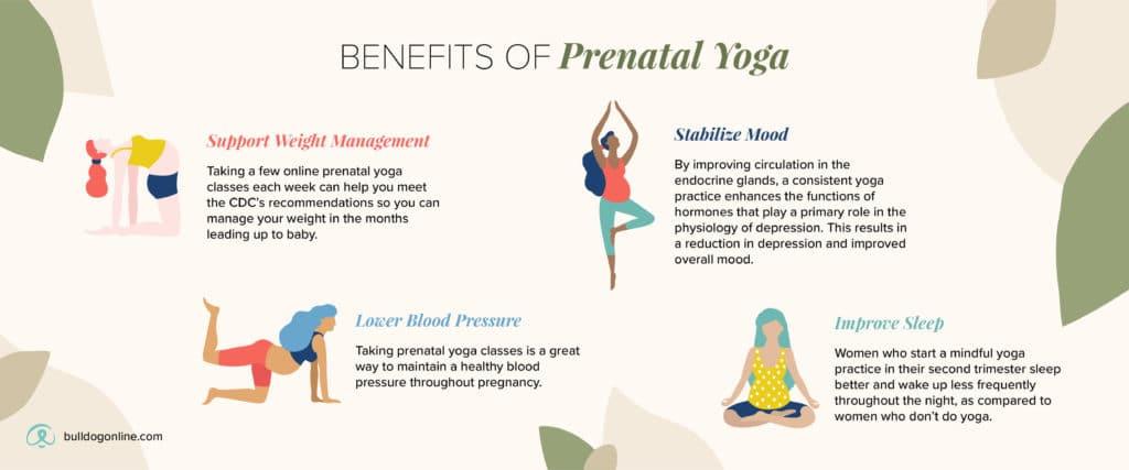 Prenatal yoga benefits