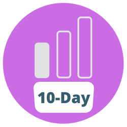 10-Day Beginner Yoga Plan